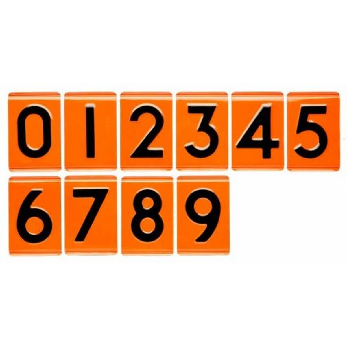 Complete Set of Triplex Kemler Digits