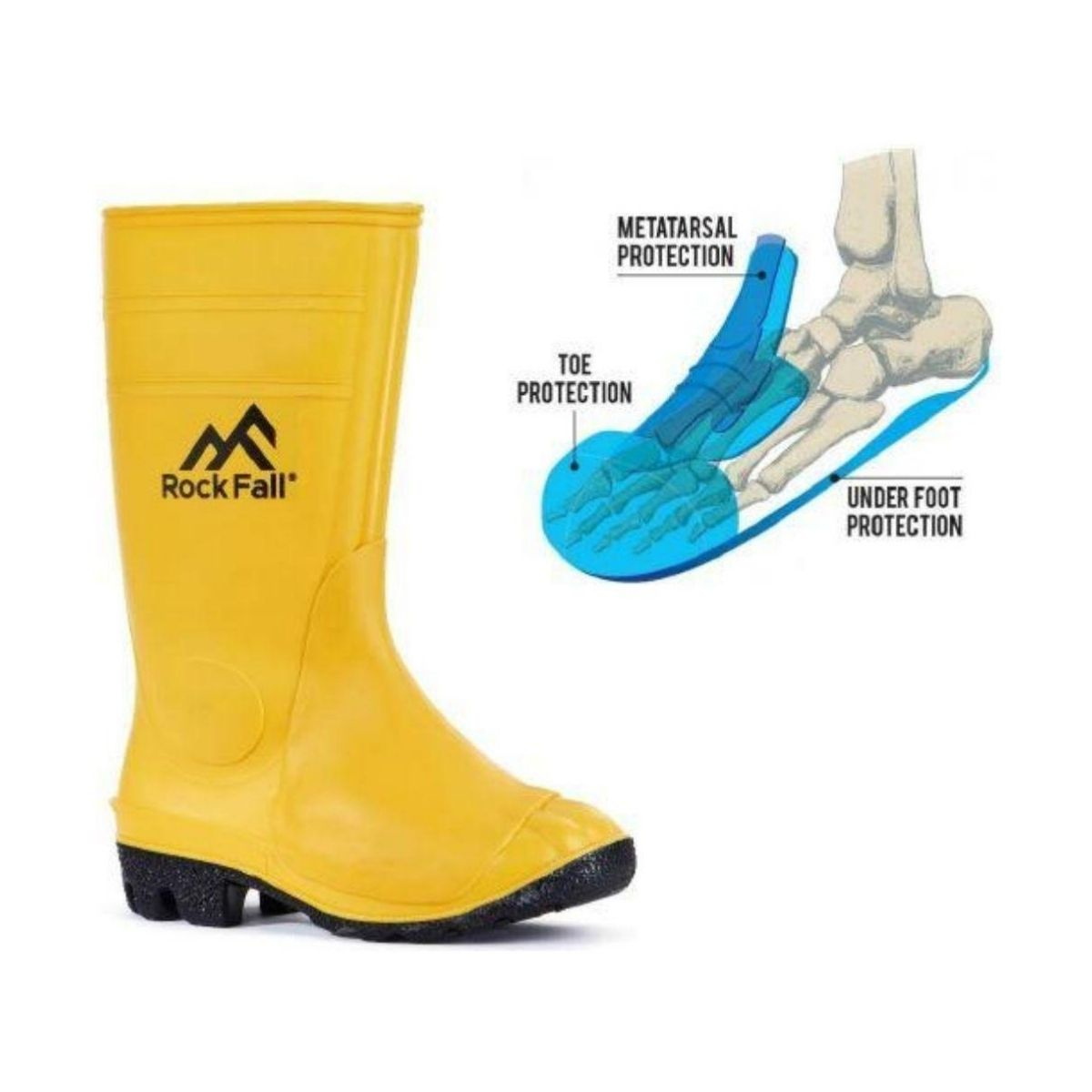 SF0026 PVC Safety Wellington with Internal Metatarsal Protection Rated to 800 Bar