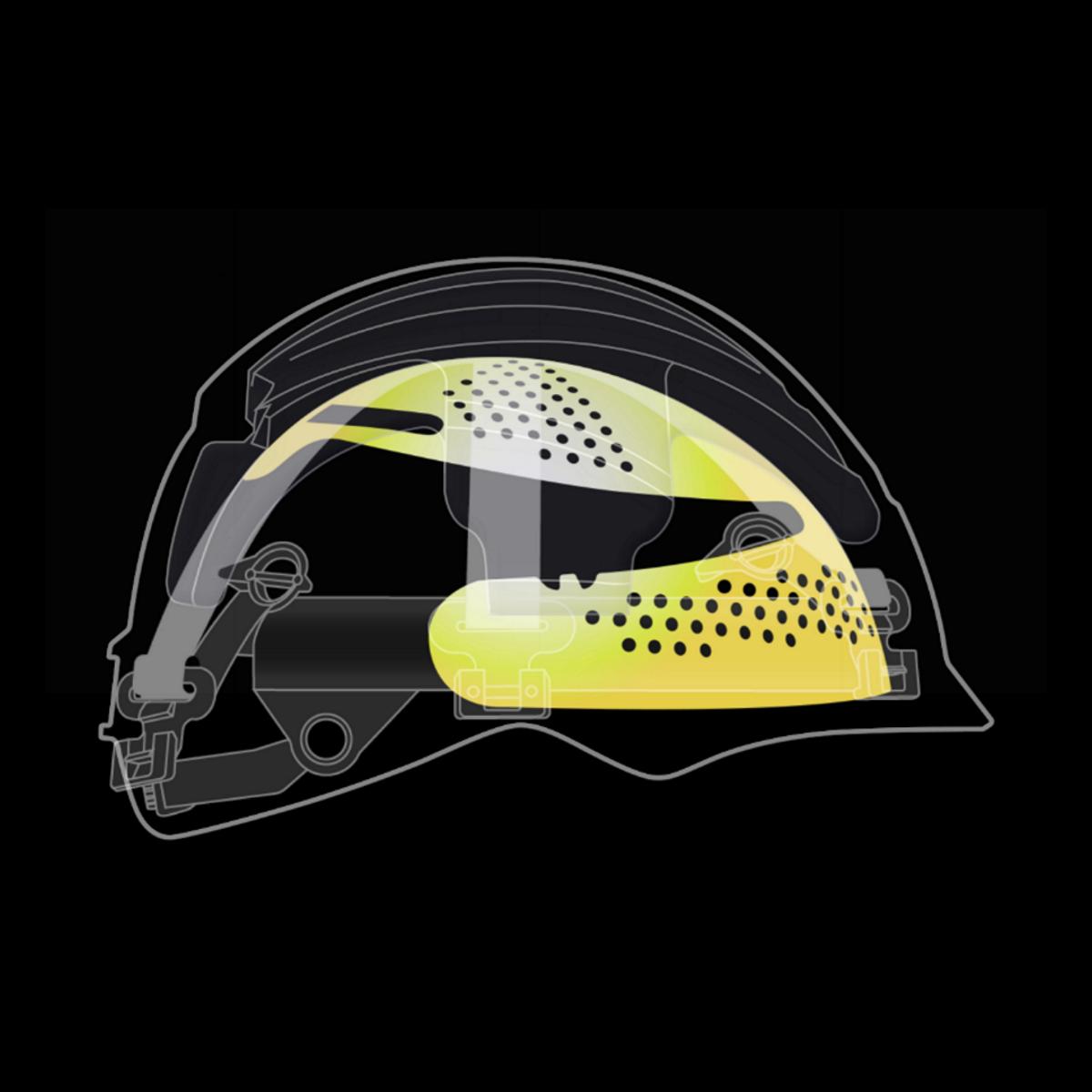 MIPS Helmet Construction
